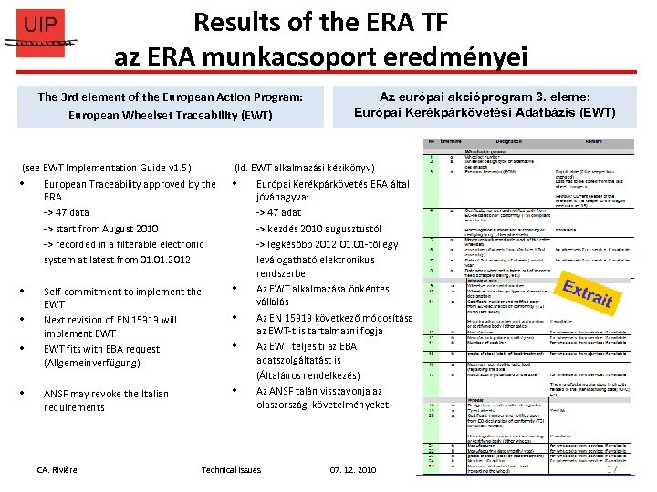 Results of the ERA TF az ERA munkacsoport eredményei The 3 rd element of