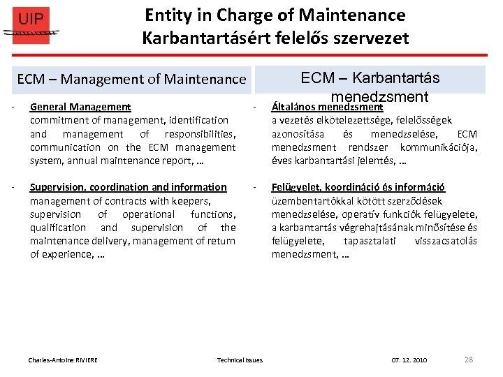 Entity in Charge of Maintenance Karbantartásért felelős szervezet ECM – Management of Maintenance ECM