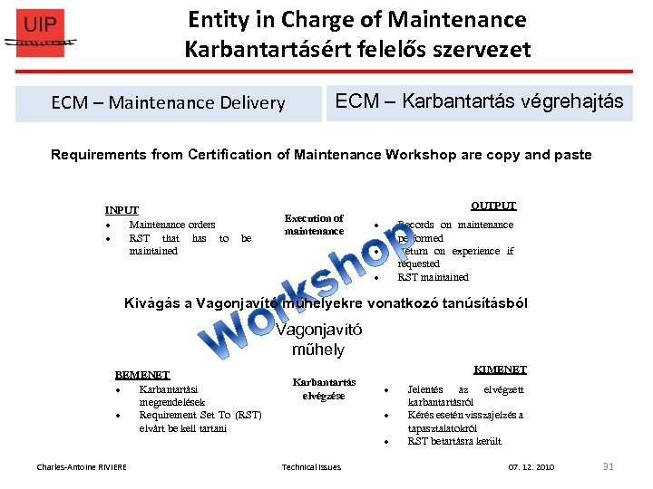 Entity in Charge of Maintenance Karbantartásért felelős szervezet ECM – Maintenance Delivery ECM –