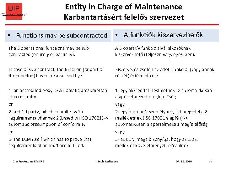 Entity in Charge of Maintenance Karbantartásért felelős szervezet • Functions may be subcontracted •