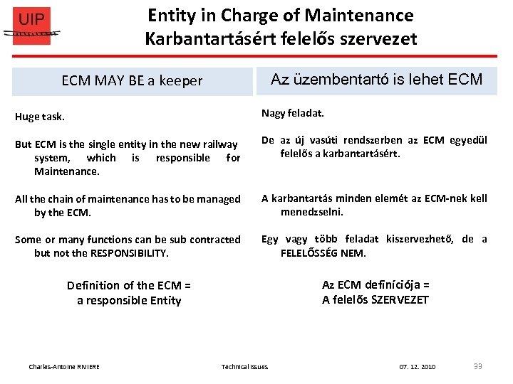 Entity in Charge of Maintenance Karbantartásért felelős szervezet ECM MAY BE a keeper Az
