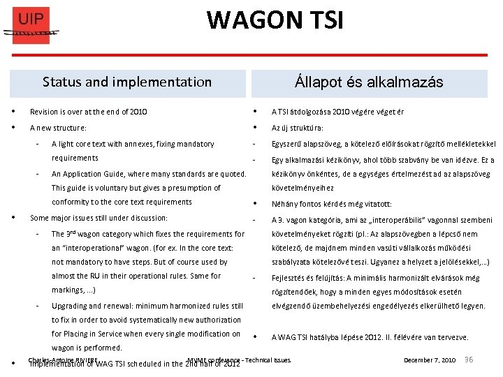 WAGON TSI Status and implementation Állapot és alkalmazás Revision is over at the end
