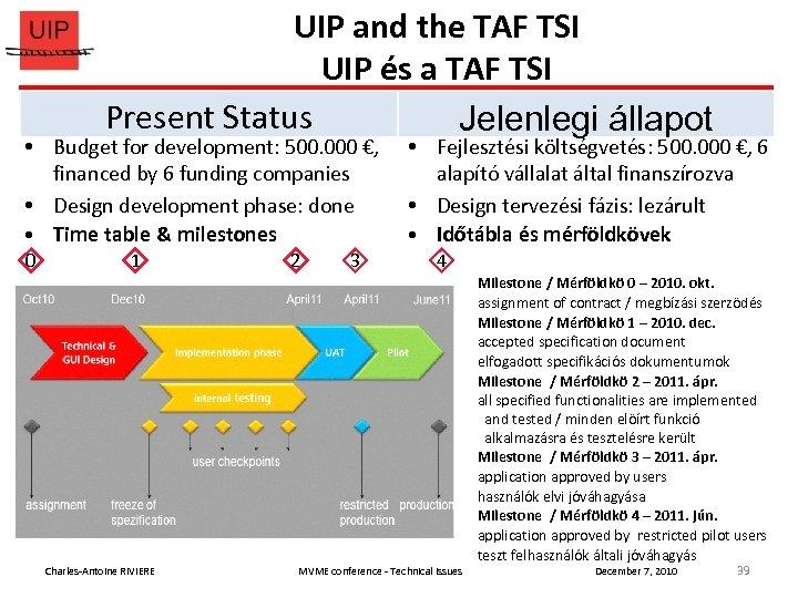 UIP and the TAF TSI UIP és a TAF TSI Present Status Jelenlegi állapot