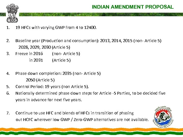 INDIAN AMENDMENT PROPOSAL 1. 19 HFCs with varying GWP from 4 to 12400. 2.