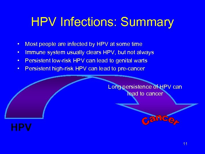 HPV Infections: Summary • • Most people are infected by HPV at some time