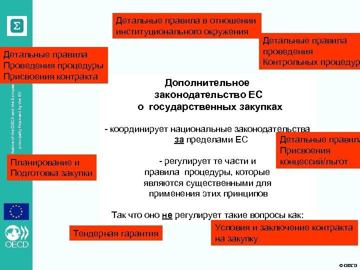 Детальные правила в отношении институционального окружения principally financed by the EU A joint initiative