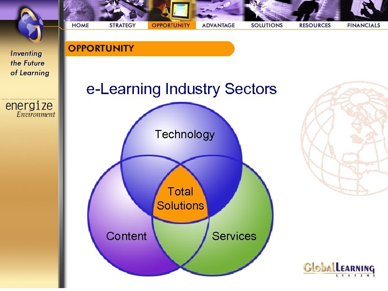 e-Learning Industry Sectors Technology Total Solutions Content Services