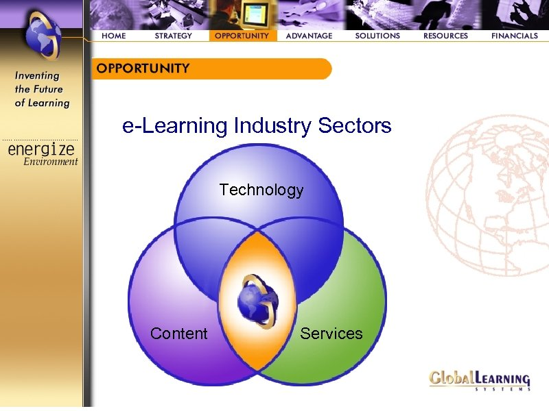 e-Learning Industry Sectors Technology Content Services