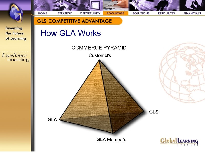 How GLA Works COMMERCE PYRAMID Customers GLS GLA Members