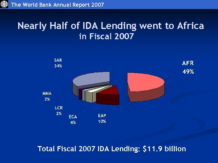The World Bank Annual Report 2007 Nearly Half of IDA Lending went to Africa