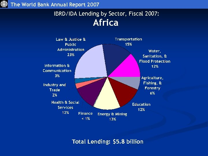 The World Bank Annual Report 2007 IBRD/IDA Lending by Sector, Fiscal 2007: Africa Total
