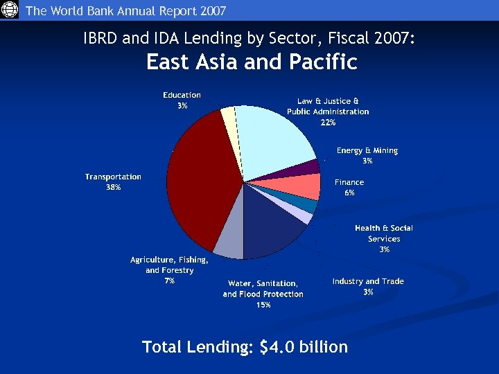 The World Bank Annual Report 2007 IBRD and IDA Lending by Sector, Fiscal 2007: