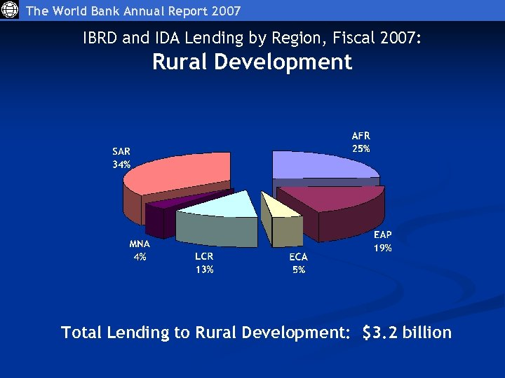 The World Bank Annual Report 2007 IBRD and IDA Lending by Region, Fiscal 2007: