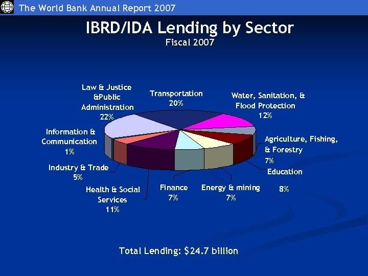 The World Bank Annual Report 2007 IBRD/IDA Lending by Sector Fiscal 2007 Law &