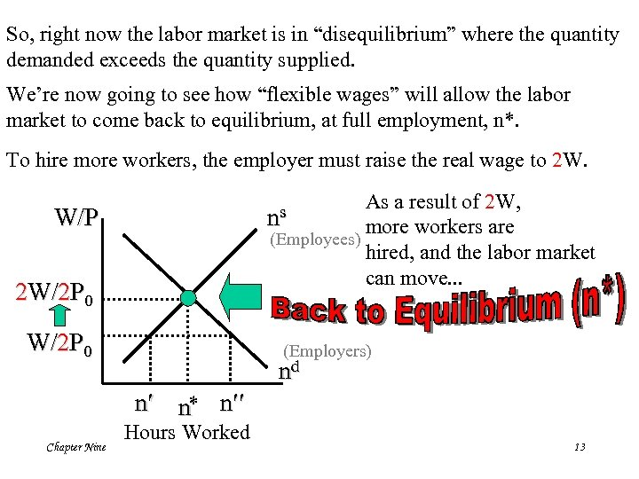 "So, right now the labor market is in ""disequilibrium"" where the quantity demanded exceeds"