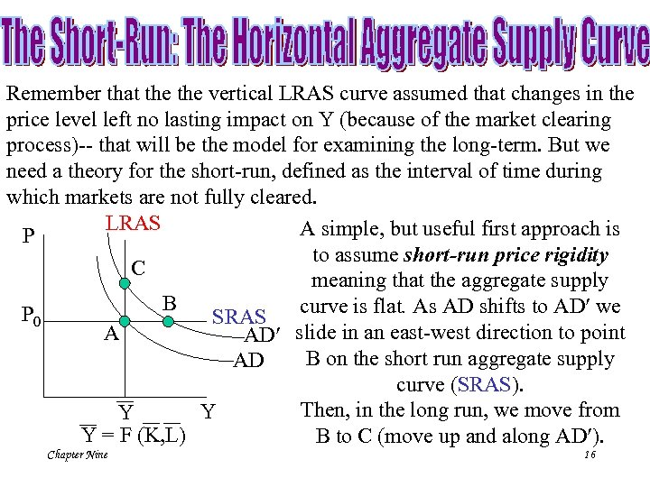Remember that the vertical LRAS curve assumed that changes in the price level left