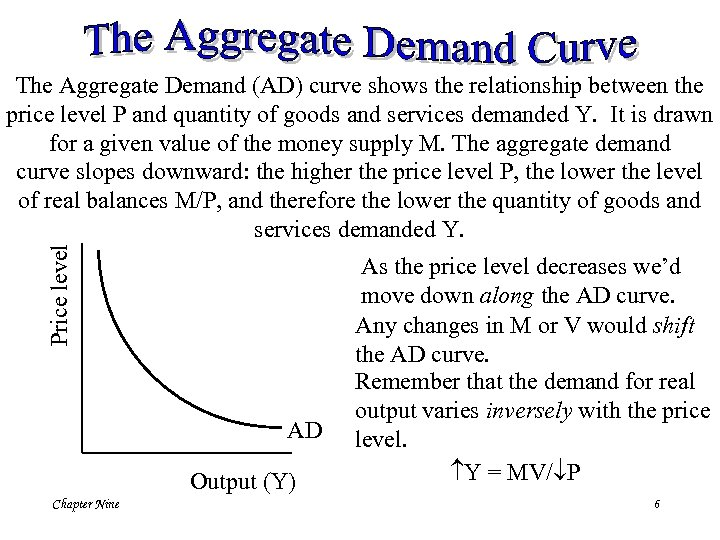 Price level The Aggregate Demand (AD) curve shows the relationship between the price level