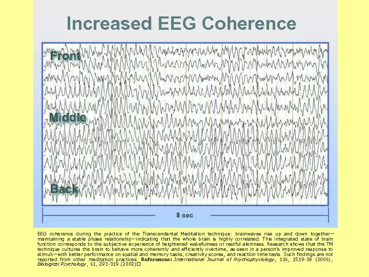 Increased EEG Coherence EEG coherence during the practice of the Transcendental Meditation technique: brainwaves