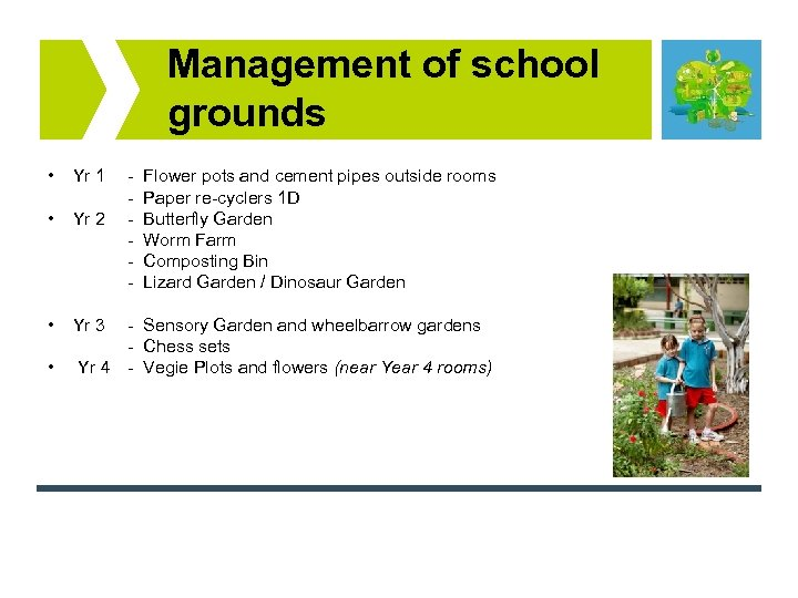 Management of school grounds • Yr 1 • Yr 2 - Flower pots and
