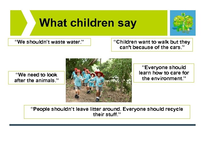 """What children say """"We shouldn't waste water. """" """"We need to look after the"""