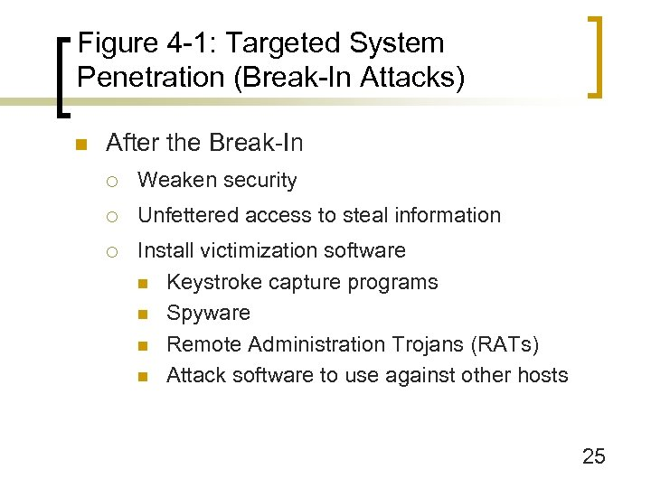 Figure 4 -1: Targeted System Penetration (Break-In Attacks) n After the Break-In ¡ Weaken