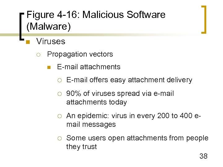 Figure 4 -16: Malicious Software (Malware) n Viruses ¡ Propagation vectors n E-mail attachments