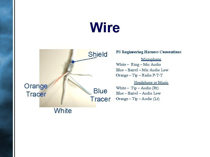 Wire Shield Orange Tracer Blue Tracer White PS Engineering Harness Conventions Microphone White –