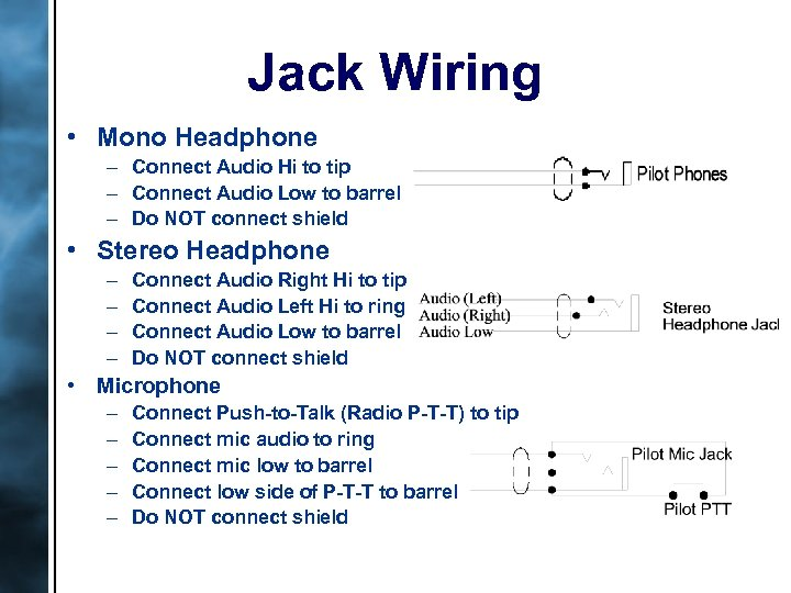 Jack Wiring • Mono Headphone – Connect Audio Hi to tip – Connect Audio