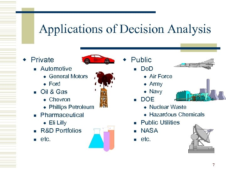 Applications of Decision Analysis w Private n Automotive l l n General Motors Ford