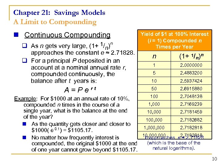 Chapter 21: Savings Models A Limit to Compounding n Continuous Compounding q As n