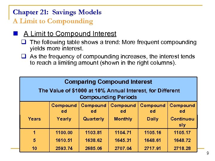 Chapter 21: Savings Models A Limit to Compounding n A Limit to Compound Interest