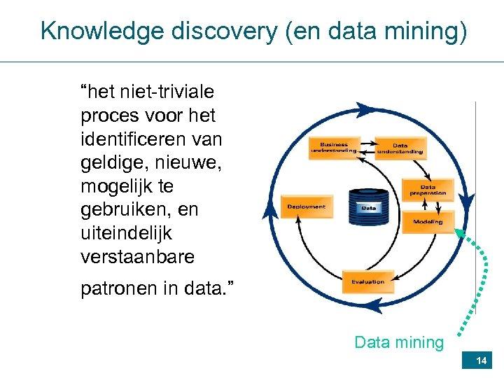 """Knowledge discovery (en data mining) """"het niet-triviale proces voor het identificeren van geldige, nieuwe,"""