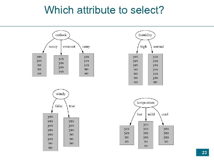 Which attribute to select? 23 23