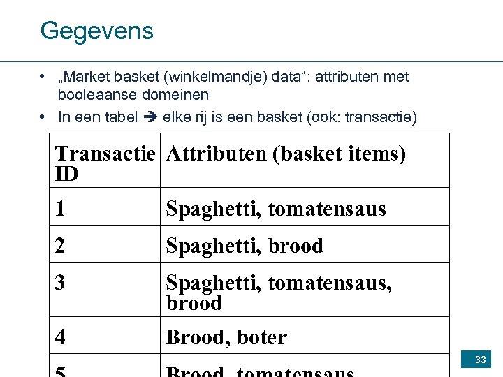 """Gegevens • """"Market basket (winkelmandje) data"""": attributen met booleaanse domeinen • In een tabel"""