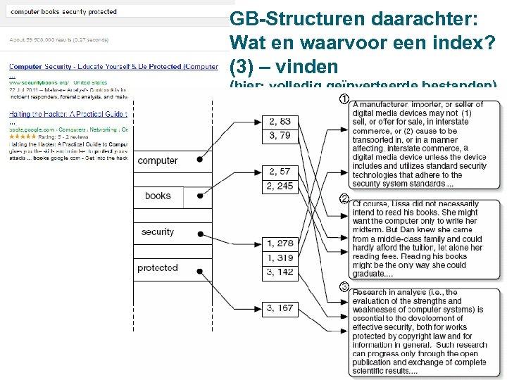 GB-Structuren daarachter: Wat en waarvoor een index? (3) – vinden (hier: volledig geïnverteerde bestanden)