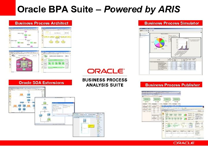Oracle BPA Suite – Powered by ARIS Business Process Architect Oracle SOA Extensions Business