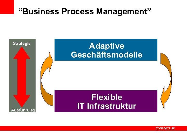 """Business Process Management"" Strategie Ausführung Adaptive Geschäftsmodelle Flexible IT Infrastruktur"