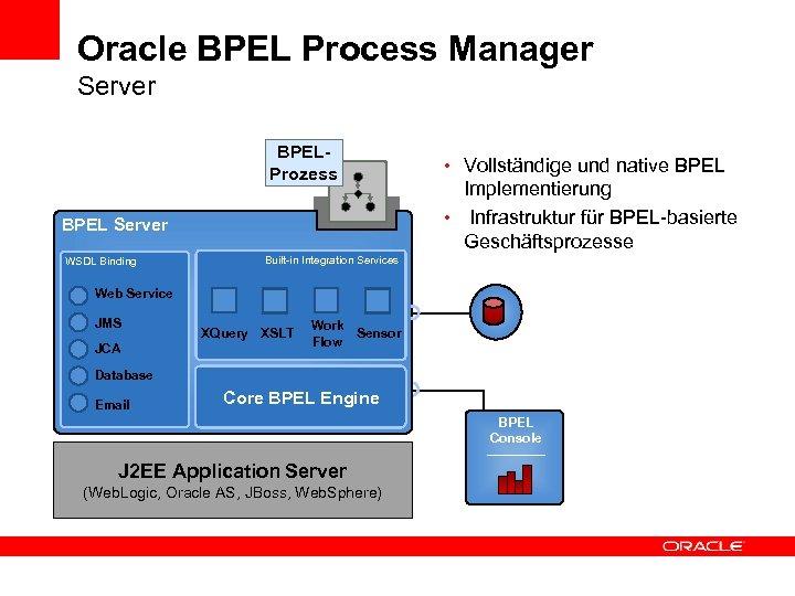Oracle BPEL Process Manager Server BPEL Prozess BPEL Server WSDL Binding • Vollständige und