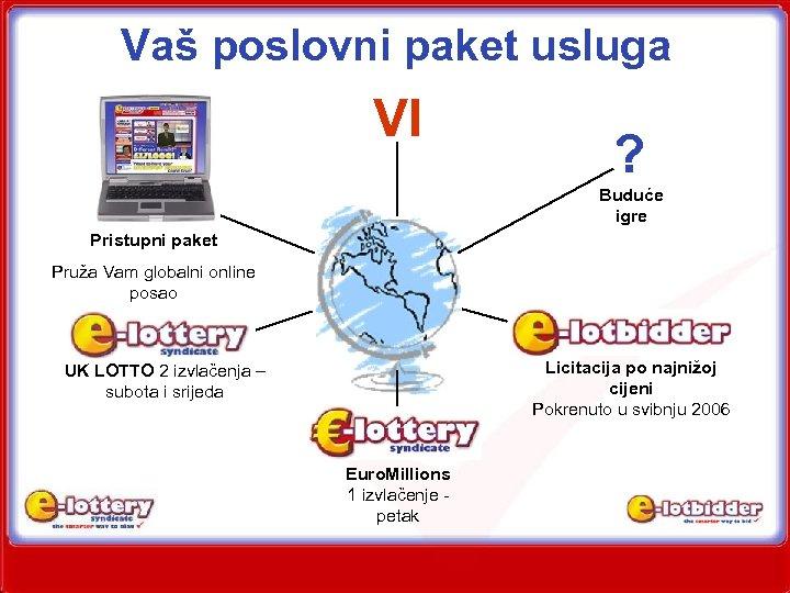 Vaš poslovni paket usluga VI ? Buduće igre Pristupni paket Pruža Vam globalni online