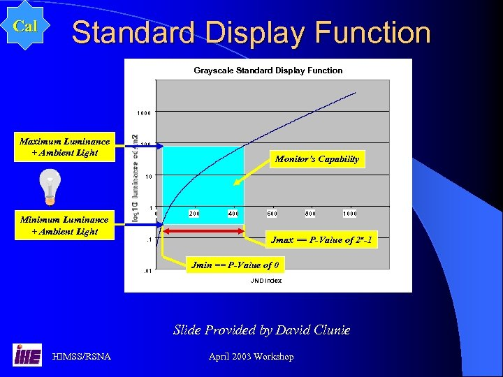Cal Standard Display Function Grayscale Standard Display Function 1000 Maximum Luminance + Ambient Light