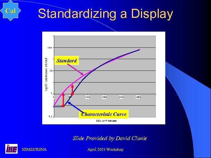 Cal Standardizing a Display 100 Standard 10 1 0 0. 1 50 100 150