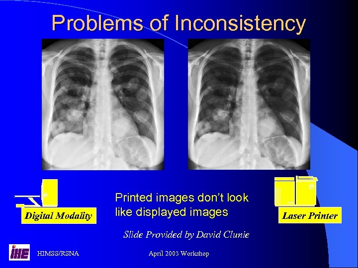 Problems of Inconsistency Digital Modality Printed images don't look like displayed images Slide Provided