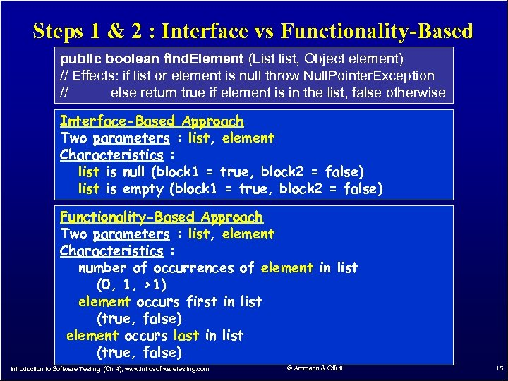 Steps 1 & 2 : Interface vs Functionality-Based public boolean find. Element (List list,