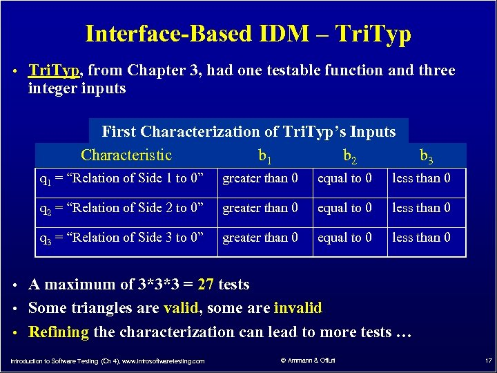 Interface-Based IDM – Tri. Typ • Tri. Typ, from Chapter 3, had one testable