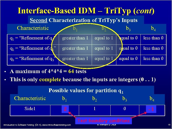 Interface-Based IDM – Tri. Typ (cont) Second Characterization of Tri. Typ's Inputs Characteristic b