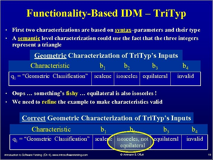Functionality-Based IDM – Tri. Typ • First two characterizations are based on syntax–parameters and