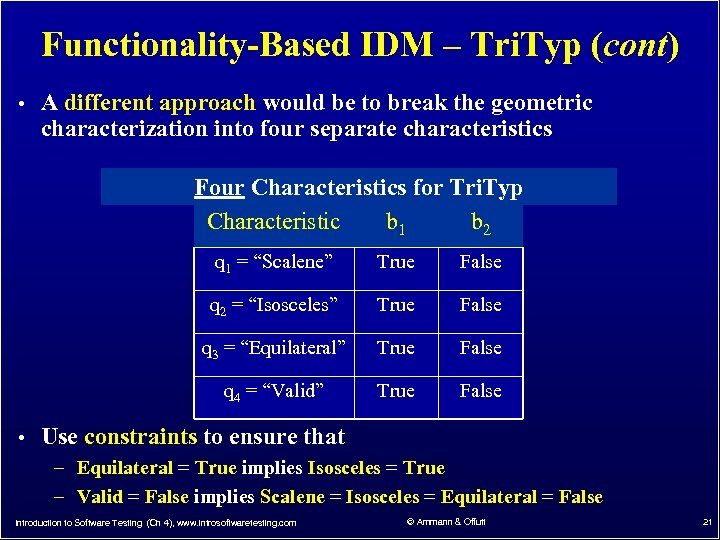 Functionality-Based IDM – Tri. Typ (cont) • A different approach would be to break