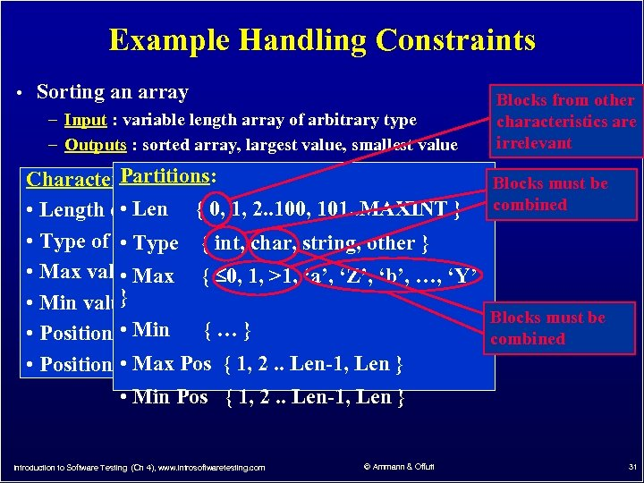 Example Handling Constraints • Sorting an array – Input : variable length array of