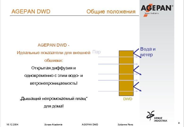 AGEPAN DWD Общие положения AGEPAN DWD - Вода и ветер Идеальные показатели для внешней