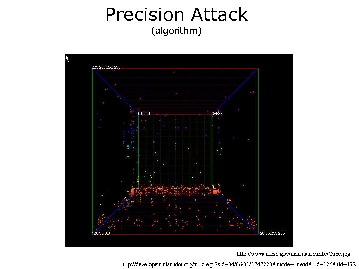 Precision Attack (algorithm) http: //www. nersc. gov/nusers/security/Cube. jpg http: //developers. slashdot. org/article. pl? sid=04/06/01/1747223&mode=thread&tid=126&tid=172